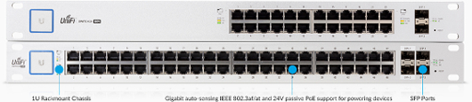 unifi-switch-features-enterprise-sm